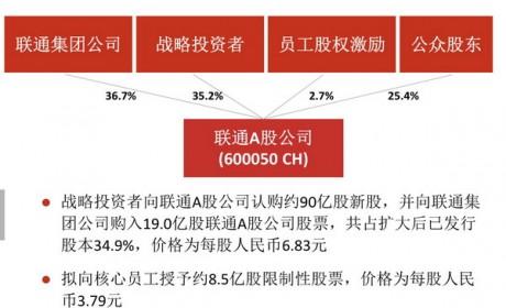 中国联通780亿混改方案出炉:阿里腾讯百度京东参与投资