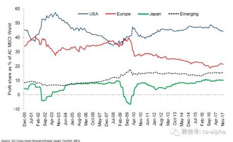 传说中的日本企业衰落
